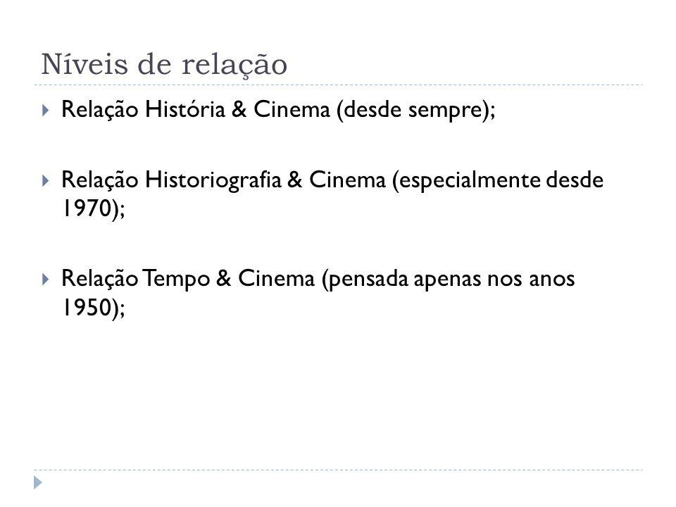 Níveis de relação Relação História & Cinema (desde sempre); Relação Historiografia & Cinema (especialmente desde 1970); Relação Tempo & Cinema (pensad