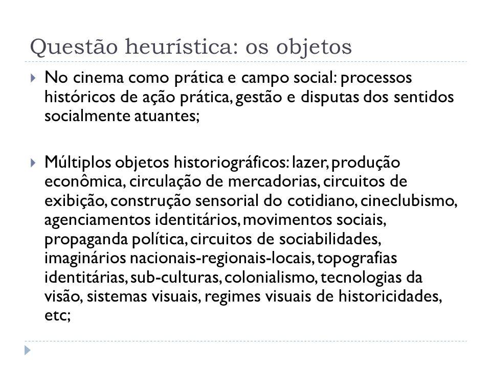 Questão heurística: os objetos No cinema como prática e campo social: processos históricos de ação prática, gestão e disputas dos sentidos socialmente