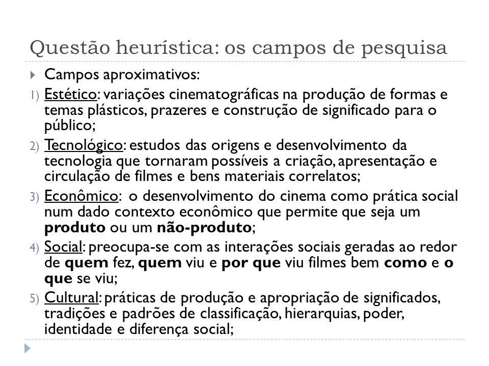 Questão heurística: os campos de pesquisa Campos aproximativos: 1) Estético: variações cinematográficas na produção de formas e temas plásticos, praze