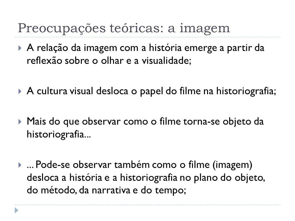 Preocupações teóricas: a imagem A relação da imagem com a história emerge a partir da reflexão sobre o olhar e a visualidade; A cultura visual desloca