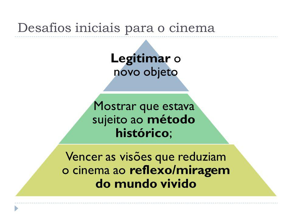 Desafios iniciais para o cinema Legitimar o novo objeto Mostrar que estava sujeito ao método histórico; Vencer as visões que reduziam o cinema ao refl
