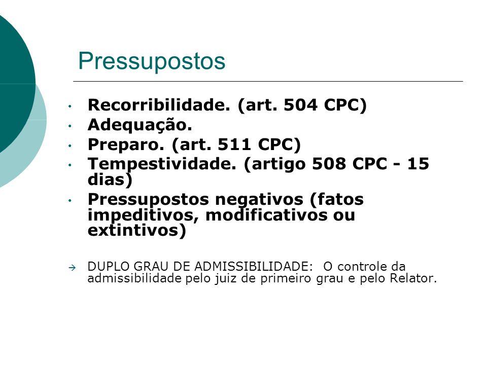 Pressupostos Recorribilidade. (art. 504 CPC) Adequação. Preparo. (art. 511 CPC) Tempestividade. (artigo 508 CPC - 15 dias) Pressupostos negativos (fat
