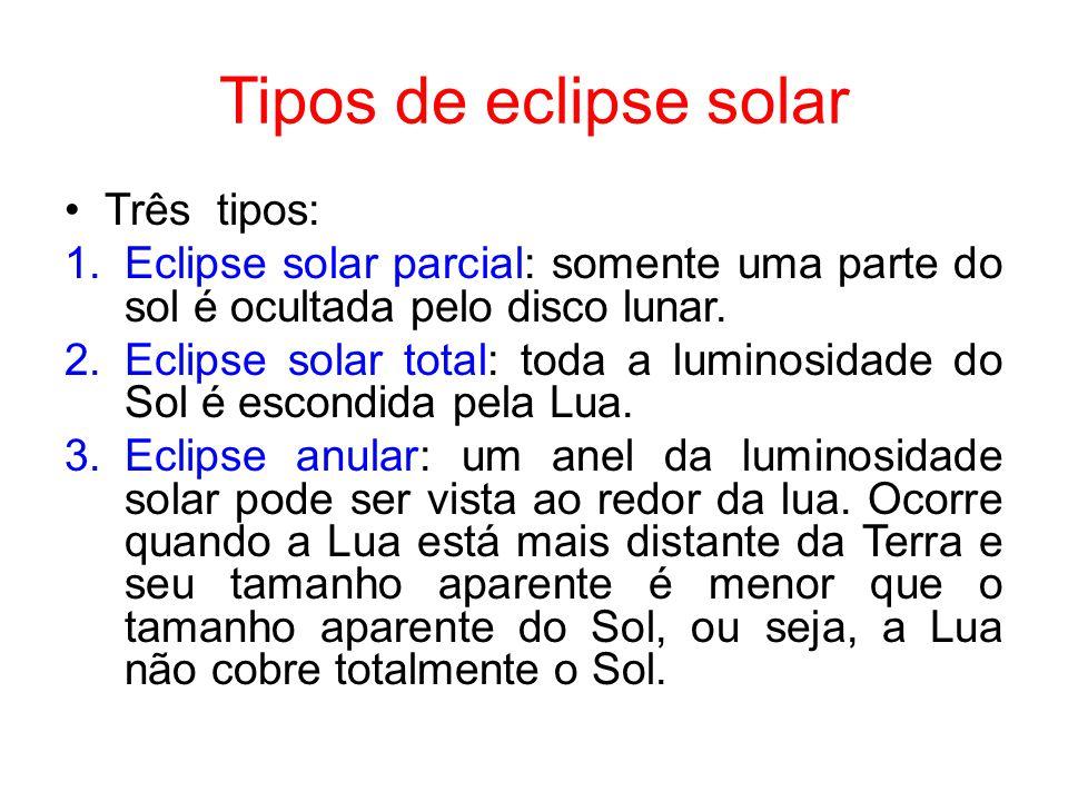 Tipos de eclipse solar Três tipos: 1.Eclipse solar parcial: somente uma parte do sol é ocultada pelo disco lunar. 2.Eclipse solar total: toda a lumino