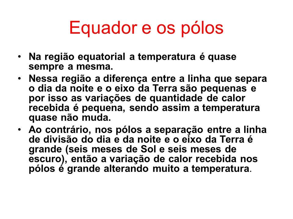 Equador e os pólos Na região equatorial a temperatura é quase sempre a mesma. Nessa região a diferença entre a linha que separa o dia da noite e o eix