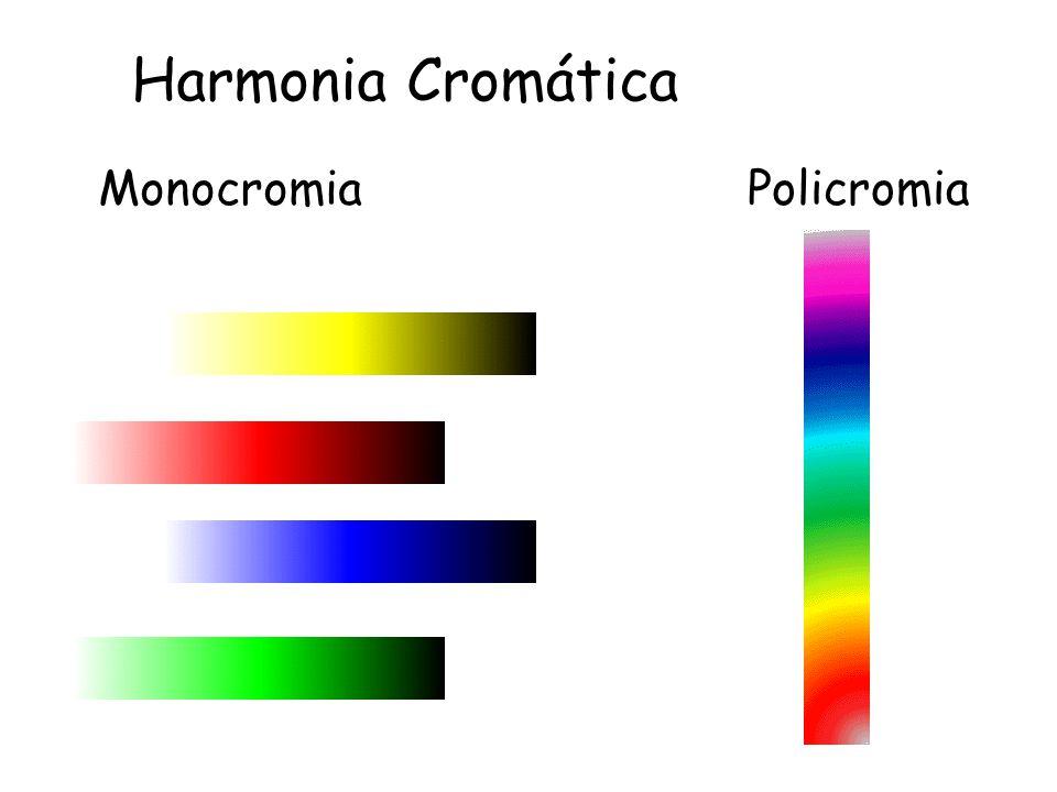 Harmonia Cromática MonocromiaPolicromia Do vermelho puro ao branco Do vermelho puro ao preto Do vermelho puro ao branco Do vermelho puro ao branco