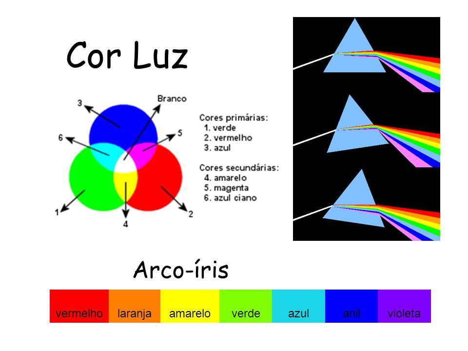 Cor Luz vermelholaranjaamareloverdeazulanilvioleta Arco-íris