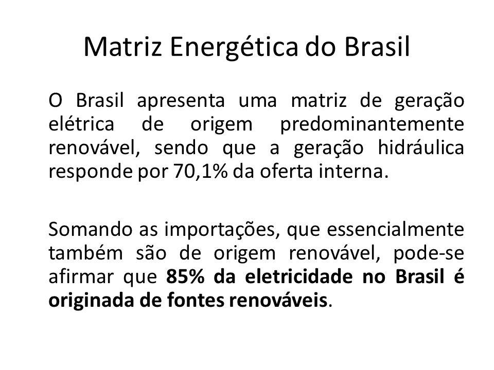 Matriz Energética do Brasil O Brasil apresenta uma matriz de geração elétrica de origem predominantemente renovável, sendo que a geração hidráulica responde por 70,1% da oferta interna.