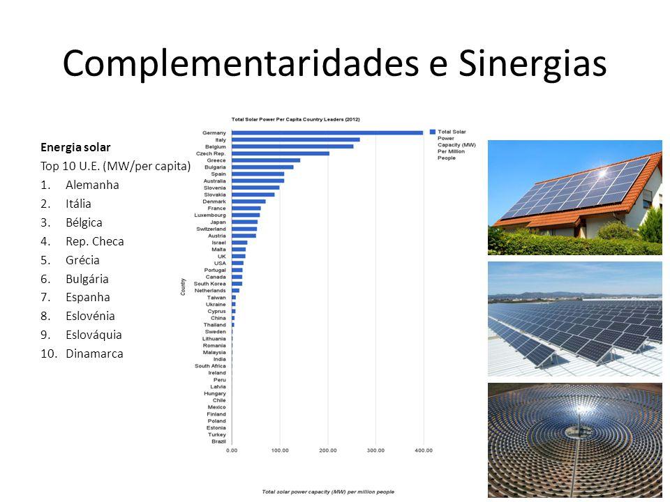 Complementaridades e Sinergias Energia solar Top 10 U.E.
