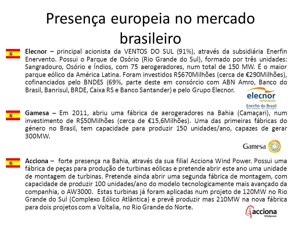 Presença europeia no mercado brasileiro Elecnor – principal acionista da VENTOS DO SUL (91%), através da subsidiária Enerfin Enervento.