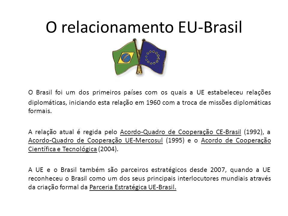 O relacionamento EU-Brasil O Brasil foi um dos primeiros países com os quais a UE estabeleceu relações diplomáticas, iniciando esta relação em 1960 com a troca de missões diplomáticas formais.