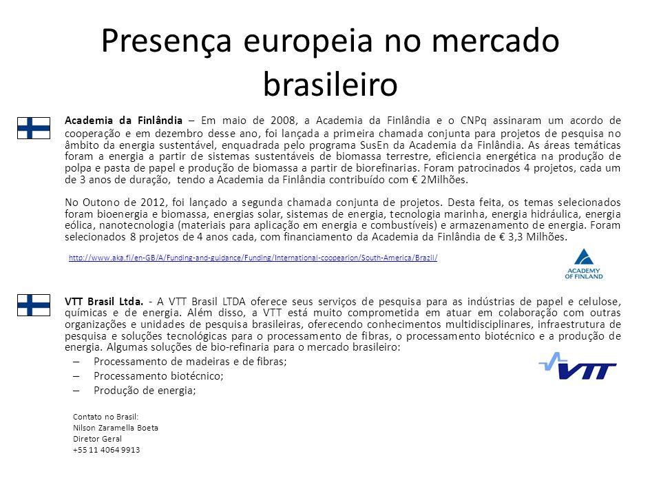 Presença europeia no mercado brasileiro Academia da Finlândia – Em maio de 2008, a Academia da Finlândia e o CNPq assinaram um acordo de cooperação e em dezembro desse ano, foi lançada a primeira chamada conjunta para projetos de pesquisa no âmbito da energia sustentável, enquadrada pelo programa SusEn da Academia da Finlândia.