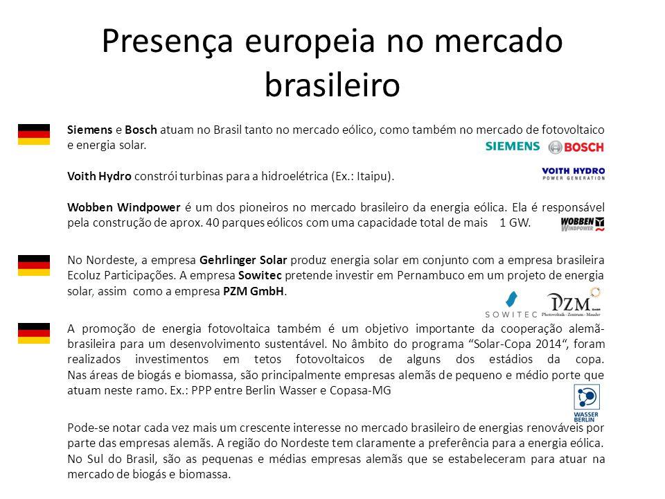 Presença europeia no mercado brasileiro Siemens e Bosch atuam no Brasil tanto no mercado eólico, como também no mercado de fotovoltaico e energia solar.