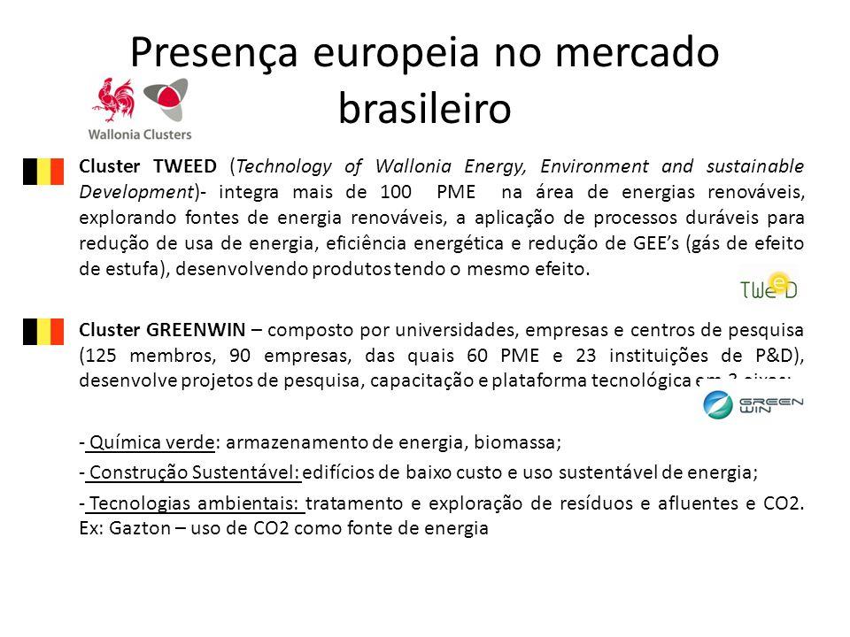 Presença europeia no mercado brasileiro Cluster TWEED (Technology of Wallonia Energy, Environment and sustainable Development)- integra mais de 100 PME na área de energias renováveis, explorando fontes de energia renováveis, a aplicação de processos duráveis para redução de usa de energia, eficiência energética e redução de GEEs (gás de efeito de estufa), desenvolvendo produtos tendo o mesmo efeito.