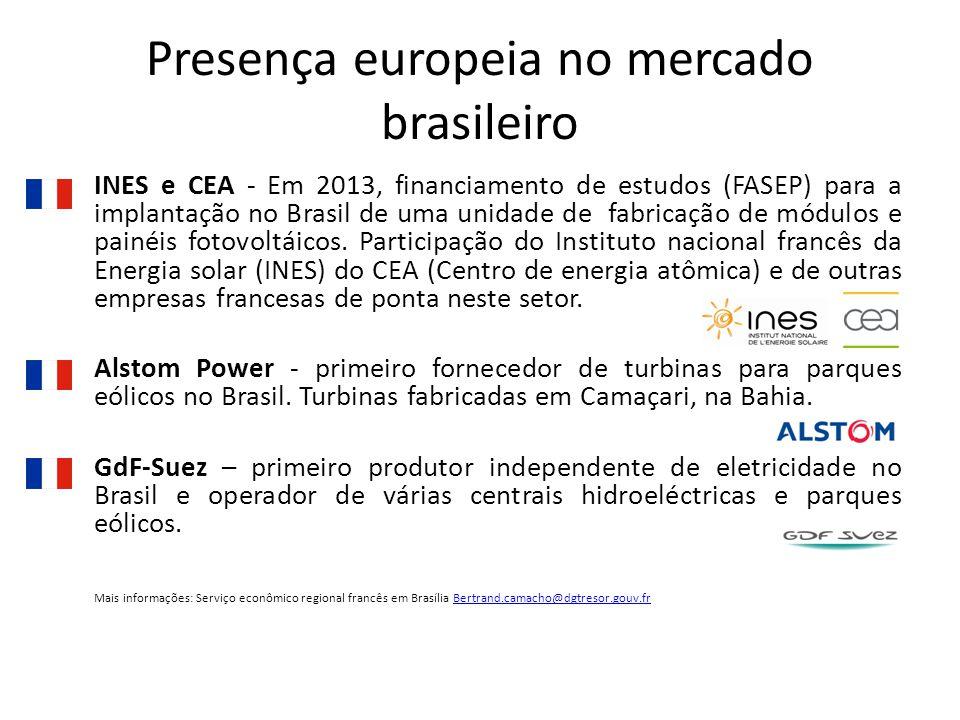 Presença europeia no mercado brasileiro INES e CEA - Em 2013, financiamento de estudos (FASEP) para a implantação no Brasil de uma unidade de fabricação de módulos e painéis fotovoltáicos.