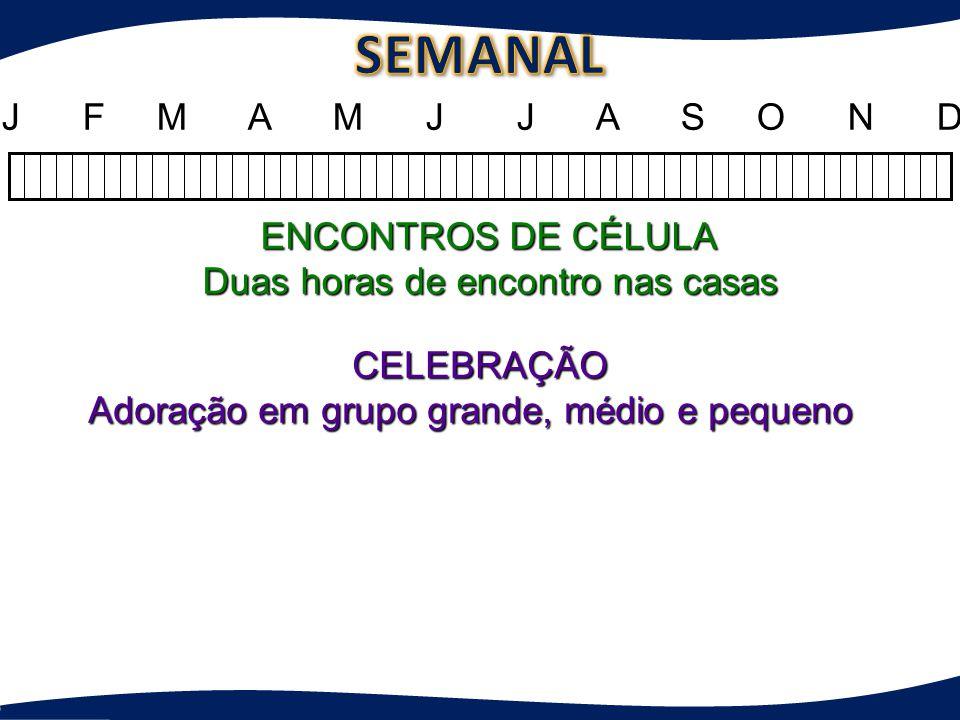 J F M A M J J A S O N D ENCONTROS DE CÉLULA Duas horas de encontro nas casas CELEBRAÇÃO Adoração em grupo grande, médio e pequeno