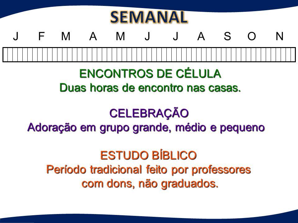 J F M A M J J A S O N D ENCONTROS DE CÉLULA Duas horas de encontro nas casas. CELEBRAÇÃO Adoração em grupo grande, médio e pequeno ESTUDO BÍBLICO Perí