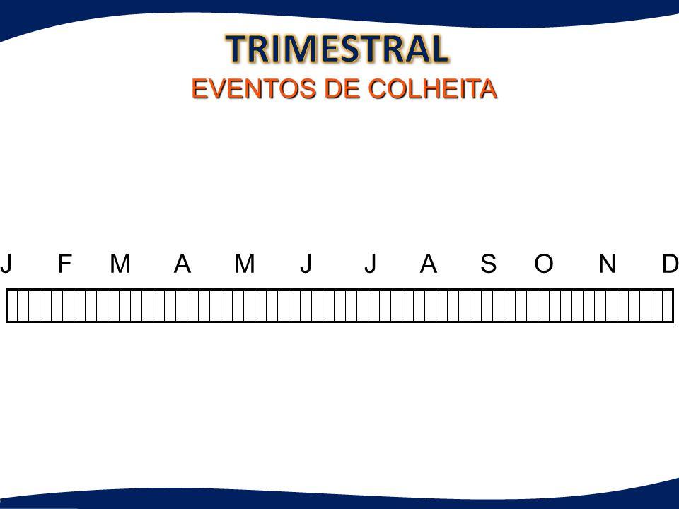 EVENTOS DE COLHEITA EVENTOS DE COLHEITA