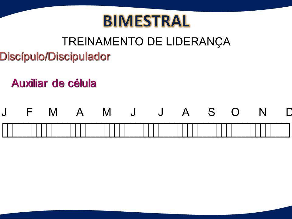J F M A M J J A S O N D TREINAMENTO DE LIDERANÇA Discípulo/Discipulador Auxiliar de célula Discípulo/Discipulador