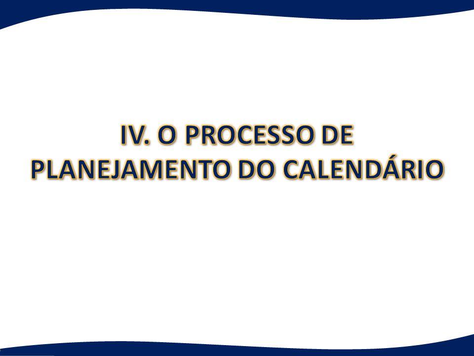 Planejamento catalítico do calendário 1.º Planejamento do calendário 2.º Planejamento do calendário 3.º - 7.º Planejamento do calendário INÍCIO ANO1 ANO2 ANO3-7