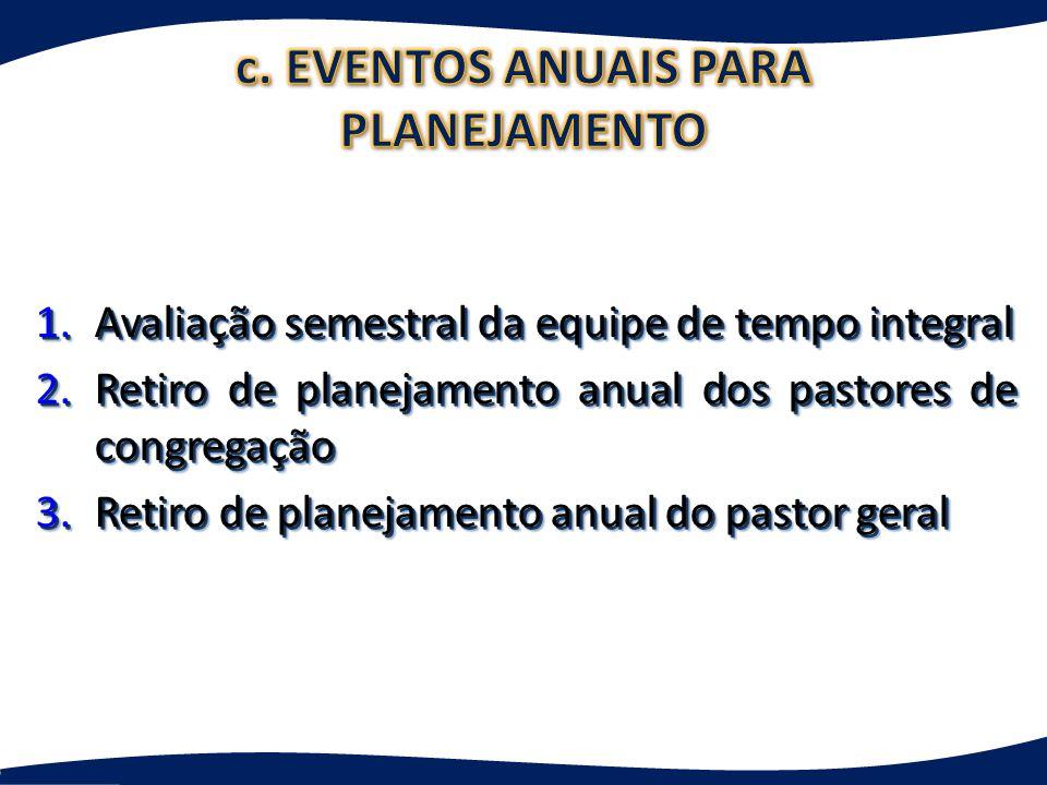 1.Avaliação semestral da equipe de tempo integral 2.Retiro de planejamento anual dos pastores de congregação 3.Retiro de planejamento anual do pastor