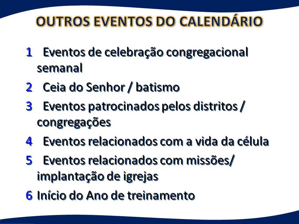 1 Eventos de celebração congregacional semanal 2 Ceia do Senhor / batismo 3 Eventos patrocinados pelos distritos / congregações 4 Eventos relacionados
