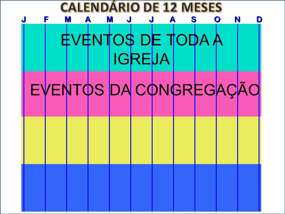 J F M A M J J A S O N D EVENTOS DA CÉLULA EVENTOS DE TODA A IGREJA EVENTOS DA CONGREGAÇÃO