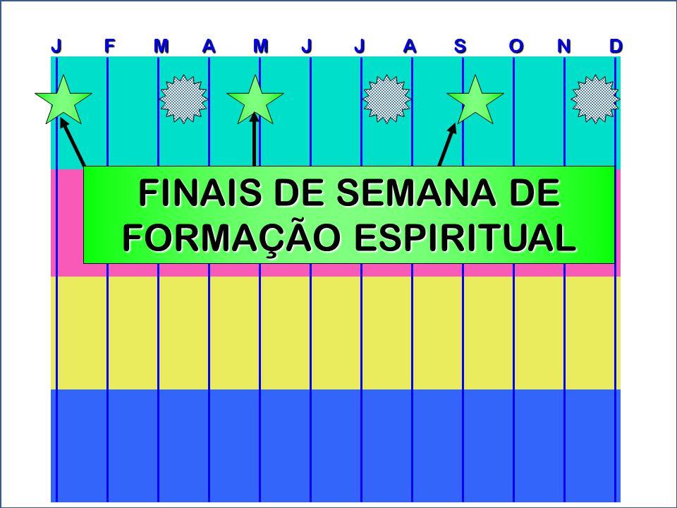 J F M A M J J A S O N D FINAIS DE SEMANA DE FORMAÇÃO ESPIRITUAL