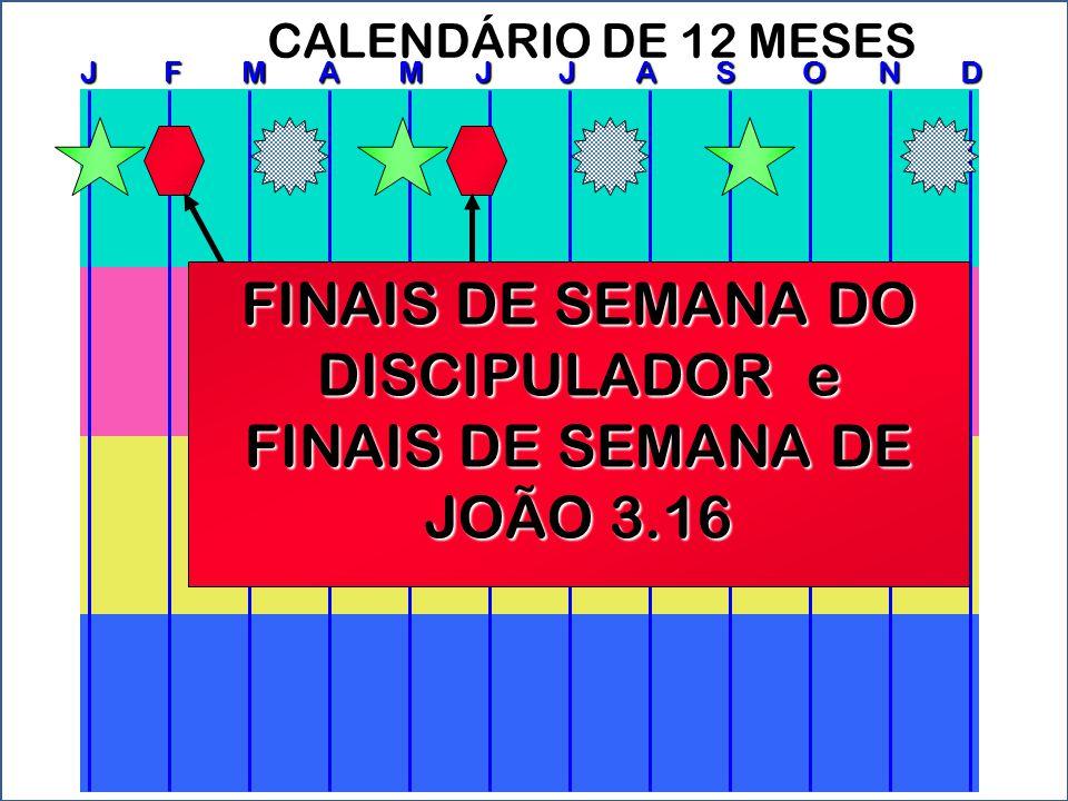 J F M A M J J A S O N D CALENDÁRIO DE 12 MESES FIM DE SEMANA DO GRUPO-ALVO (Não ocorre no primeiro ano)