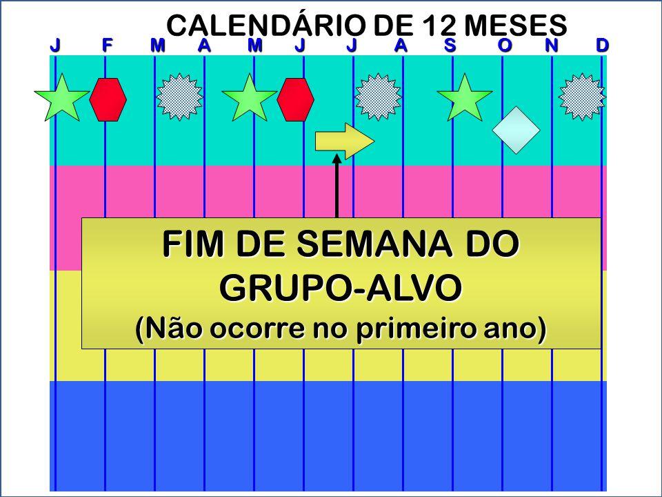 J F M A M J J A S O N D CALENDÁRIO DE 12 MESES FIM DE SEMANA DE VIDA VITORIOSA