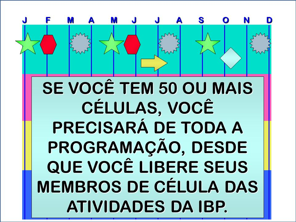 J F M A M J J A S O N D EVENTOS DA CONGREGAÇÃO EVENTOS DA CÉLULA EVENTOS DOS MEMBROS DA CÉLULA