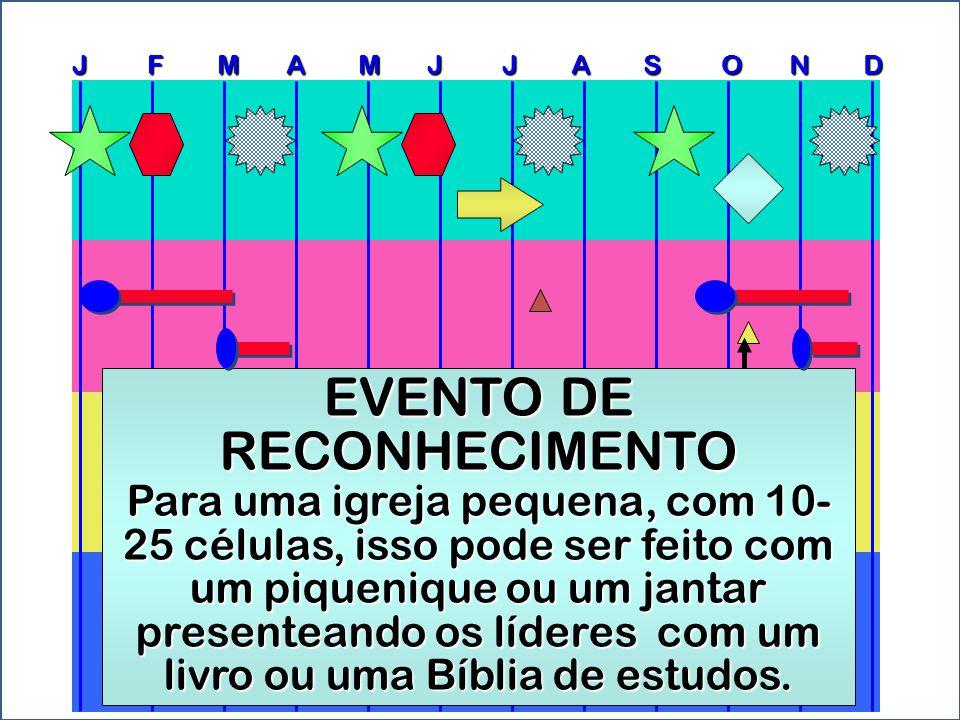 J F M A M J J A S O N D CELL GROUP EVENTS CELL MEMBER EVENTS EVENTO DE RECONHECIMENTO Para uma igreja pequena, com 10- 25 células, isso pode ser feito