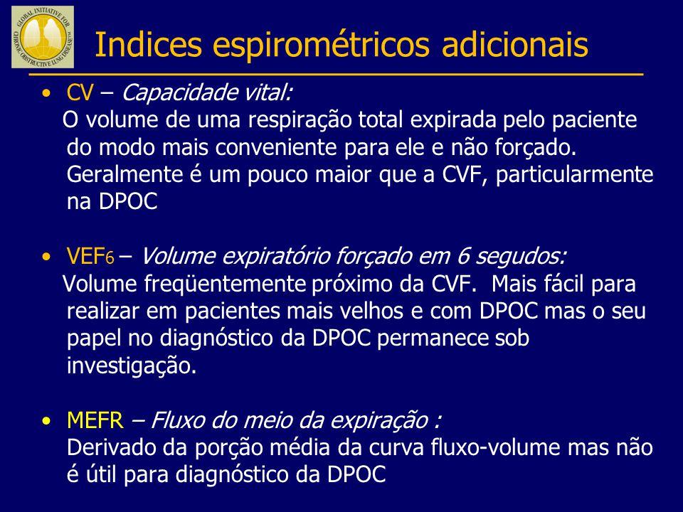 Indices espirométricos adicionais CV – Capacidade vital: O volume de uma respiração total expirada pelo paciente do modo mais conveniente para ele e n