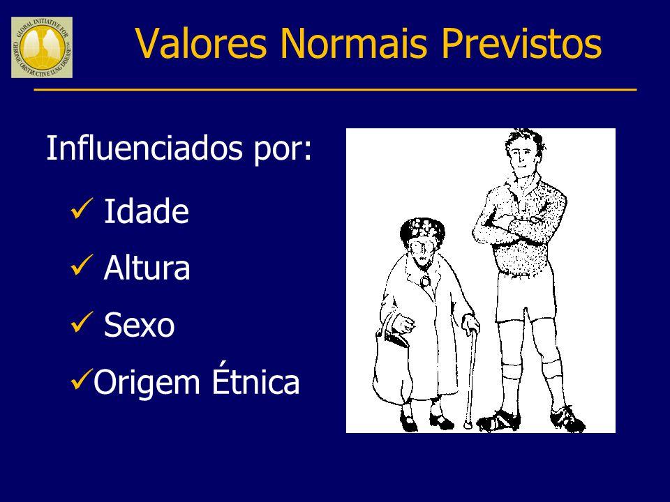 Valores Normais Previstos Idade Altura Sexo Origem Étnica Influenciados por: