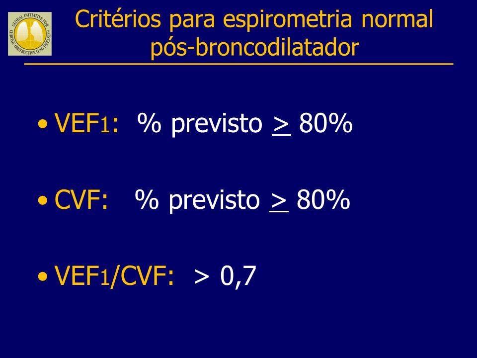 Critérios para espirometria normal pós-broncodilatador VEF 1 : % previsto > 80% CVF: % previsto > 80% VEF 1 /CVF: > 0,7