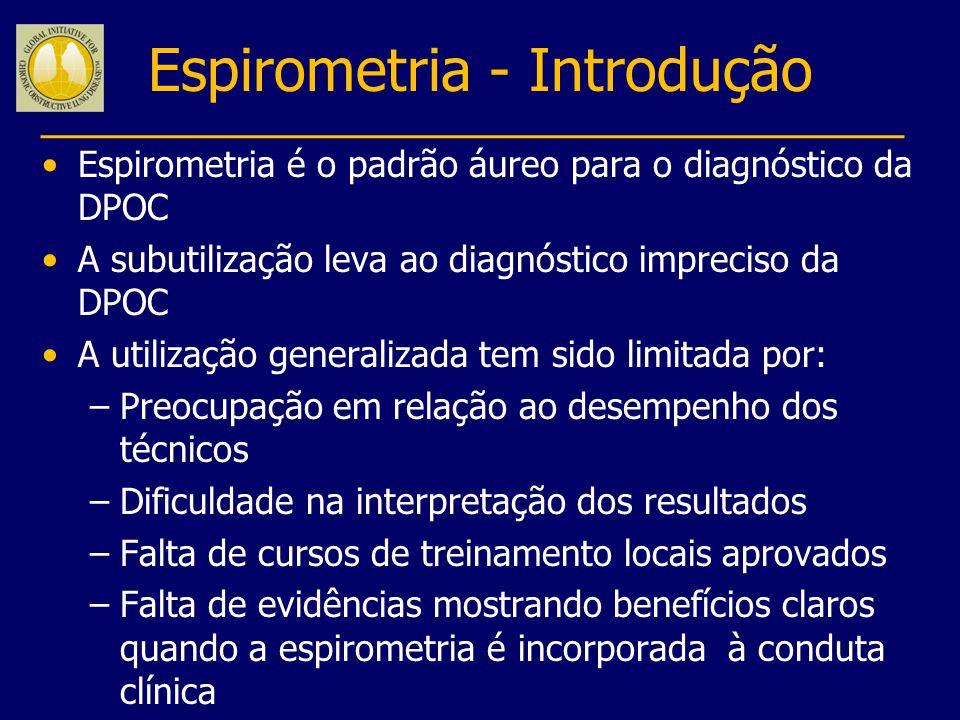 Espirometria - Introdução Espirometria é o padrão áureo para o diagnóstico da DPOC A subutilização leva ao diagnóstico impreciso da DPOC A utilização
