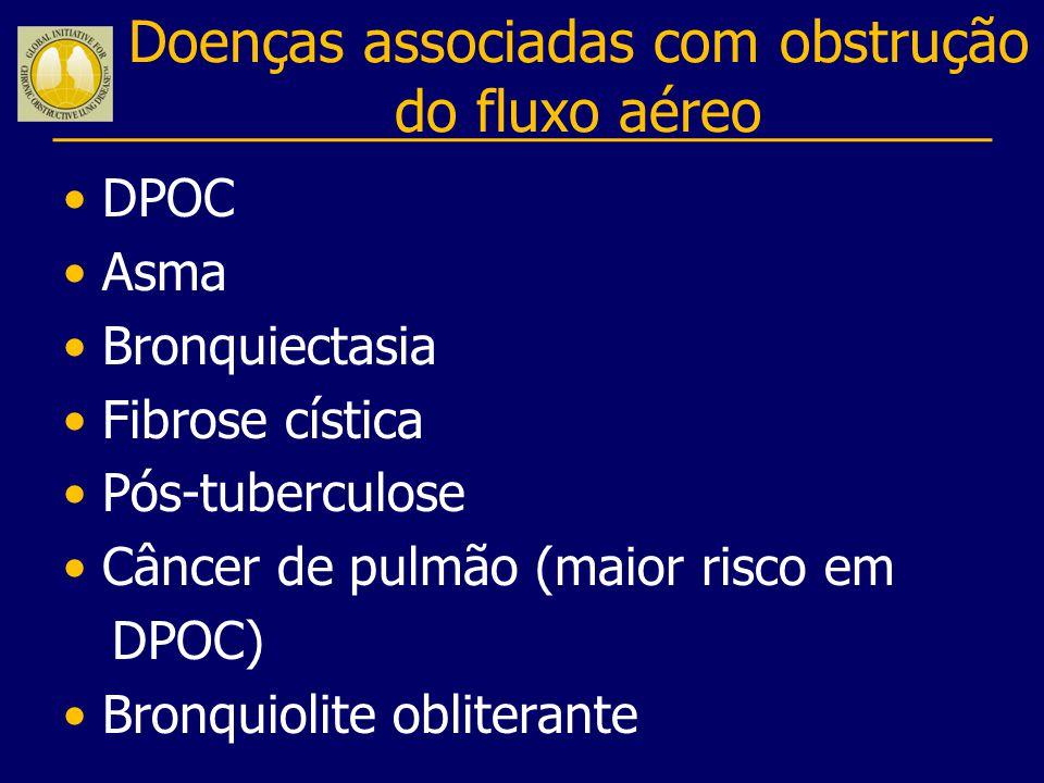 Doenças associadas com obstrução do fluxo aéreo DPOC Asma Bronquiectasia Fibrose cística Pós-tuberculose Câncer de pulmão (maior risco em DPOC) Bronqu