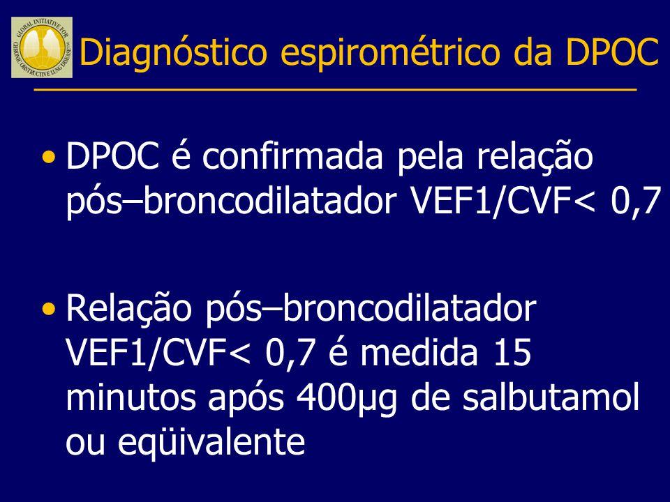 Diagnóstico espirométrico da DPOC DPOC é confirmada pela relação pós–broncodilatador VEF1/CVF< 0,7 Relação pós–broncodilatador VEF1/CVF< 0,7 é medida
