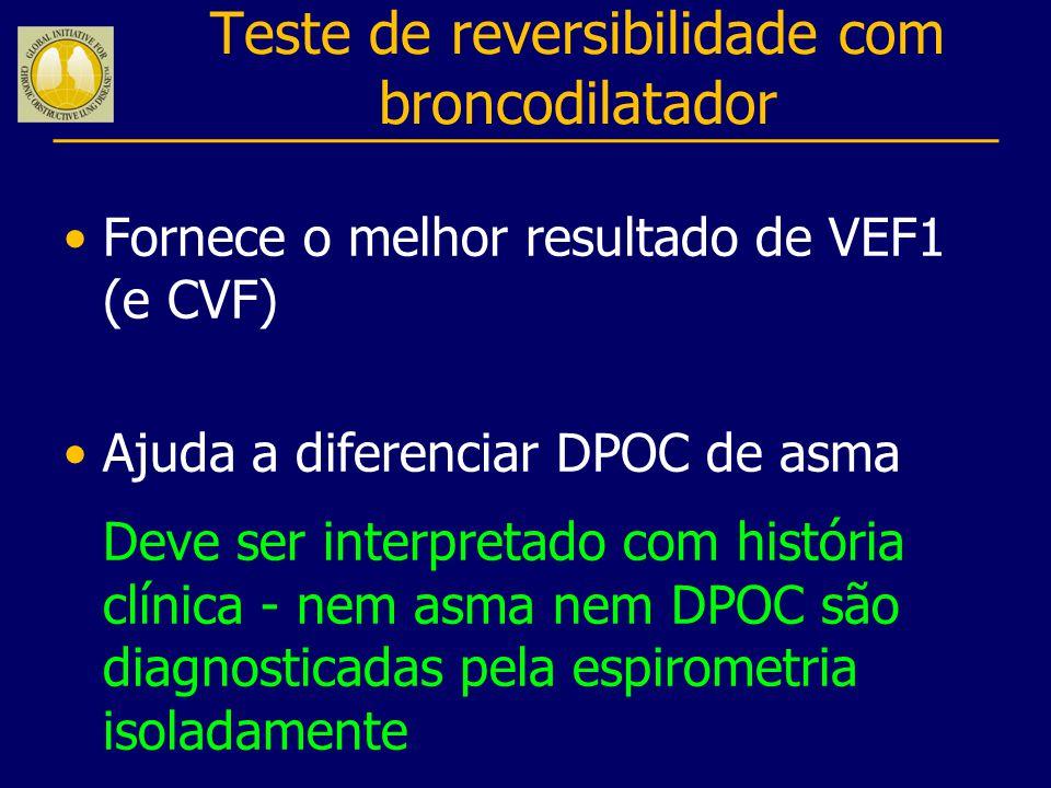 Teste de reversibilidade com broncodilatador Fornece o melhor resultado de VEF1 (e CVF) Ajuda a diferenciar DPOC de asma Deve ser interpretado com his