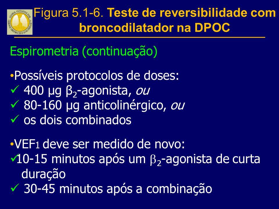 Espirometria (continuação) Possíveis protocolos de doses: 400 µg β 2 -agonista, ou 80-160 µg anticolinérgico, ou os dois combinados VEF 1 deve ser med