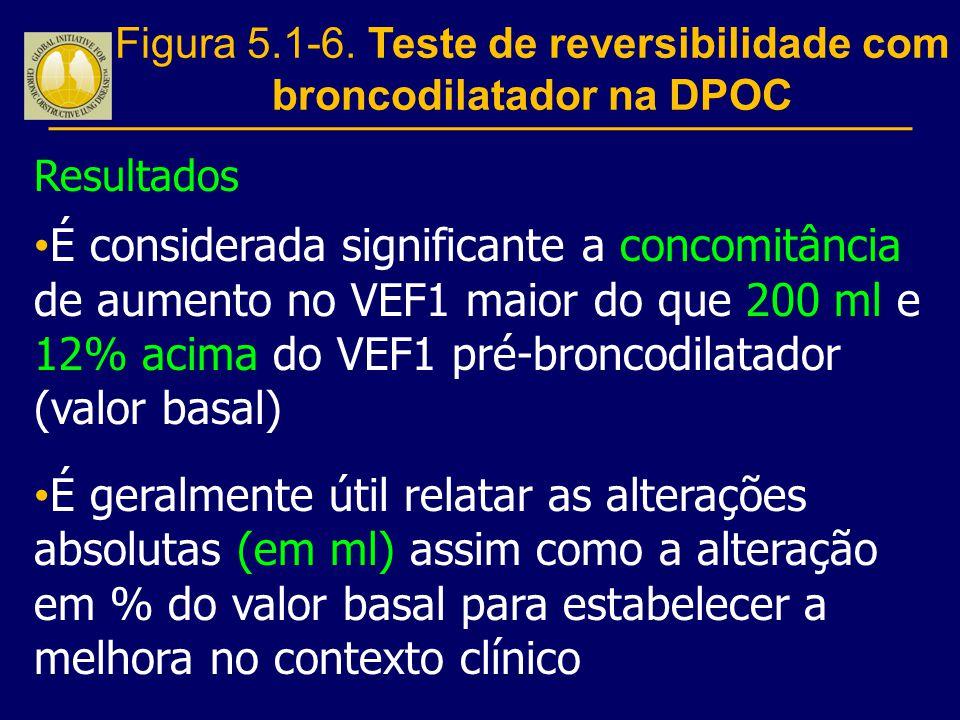 Resultados É considerada significante a concomitância de aumento no VEF1 maior do que 200 ml e 12% acima do VEF1 pré-broncodilatador (valor basal) É g