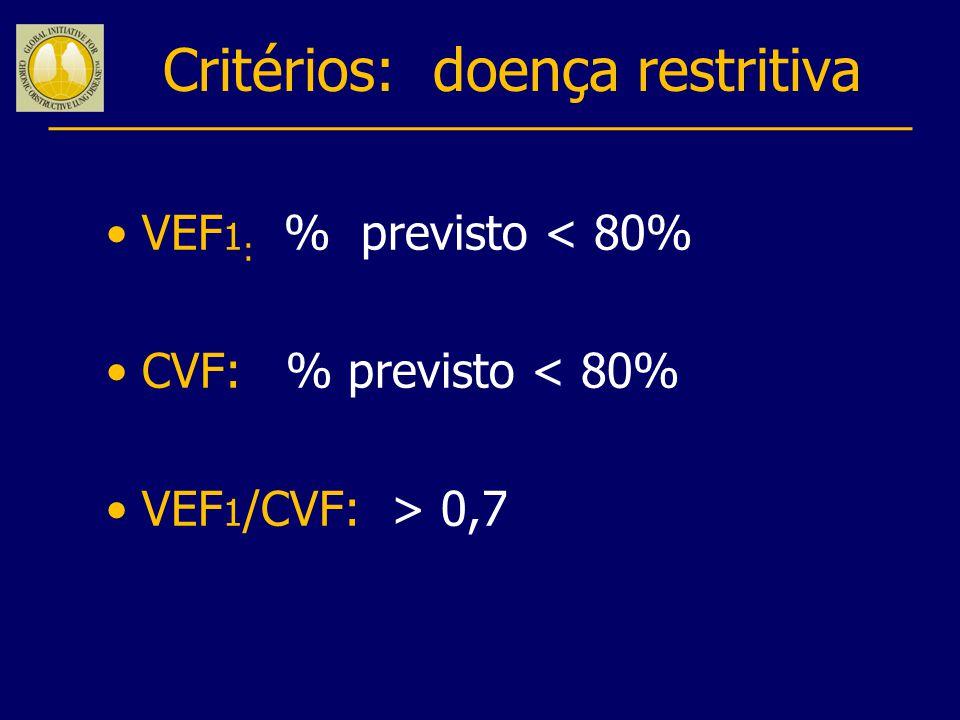 Critérios: doença restritiva VEF 1 : % previsto < 80% CVF: % previsto < 80% VEF 1 /CVF: > 0,7