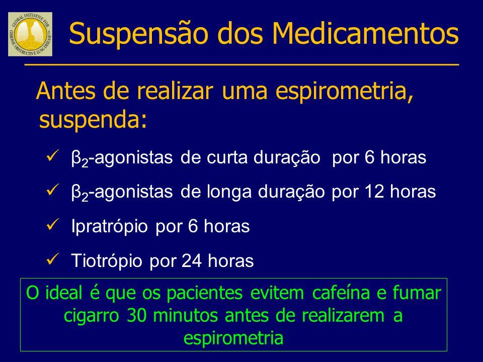 Suspensão dos Medicamentos Antes de realizar uma espirometria, suspenda: β 2 -agonistas de curta duração por 6 horas β 2 -agonistas de longa duração p