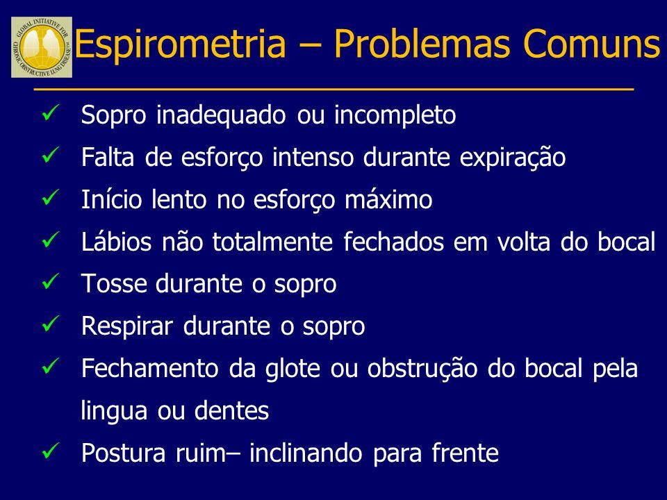 Espirometria – Problemas Comuns Sopro inadequado ou incompleto Falta de esforço intenso durante expiração Início lento no esforço máximo Lábios não to