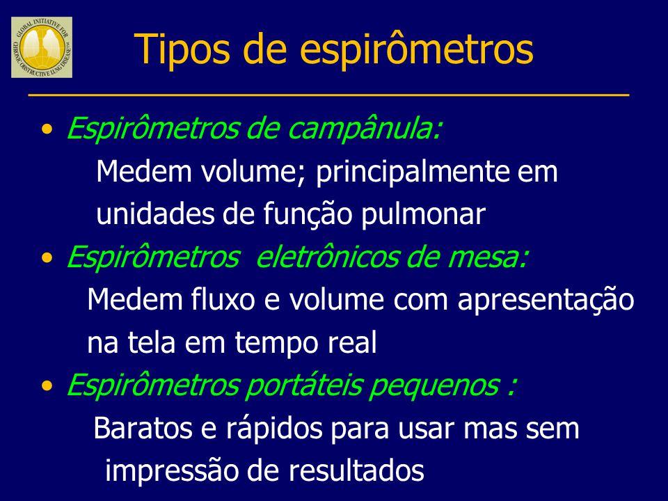Tipos de espirômetros Espirômetros de campânula: Medem volume; principalmente em unidades de função pulmonar Espirômetros eletrônicos de mesa: Medem f