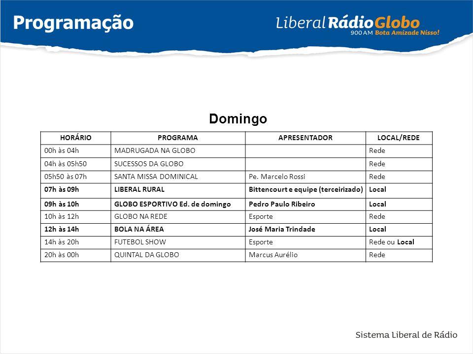 Domingo HORÁRIOPROGRAMAAPRESENTADORLOCAL/REDE 00h às 04hMADRUGADA NA GLOBORede 04h às 05h50SUCESSOS DA GLOBORede 05h50 às 07hSANTA MISSA DOMINICALPe.