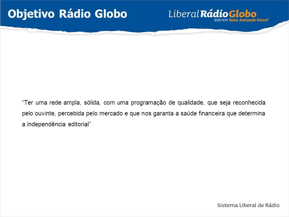 O Sistema Liberal de Rádio quer sempre mais pra você Da união de dois amigos, Rádio Liberal AM e Rádio Globo AM, nasce em Belém, a Liberal Rádio Globo.
