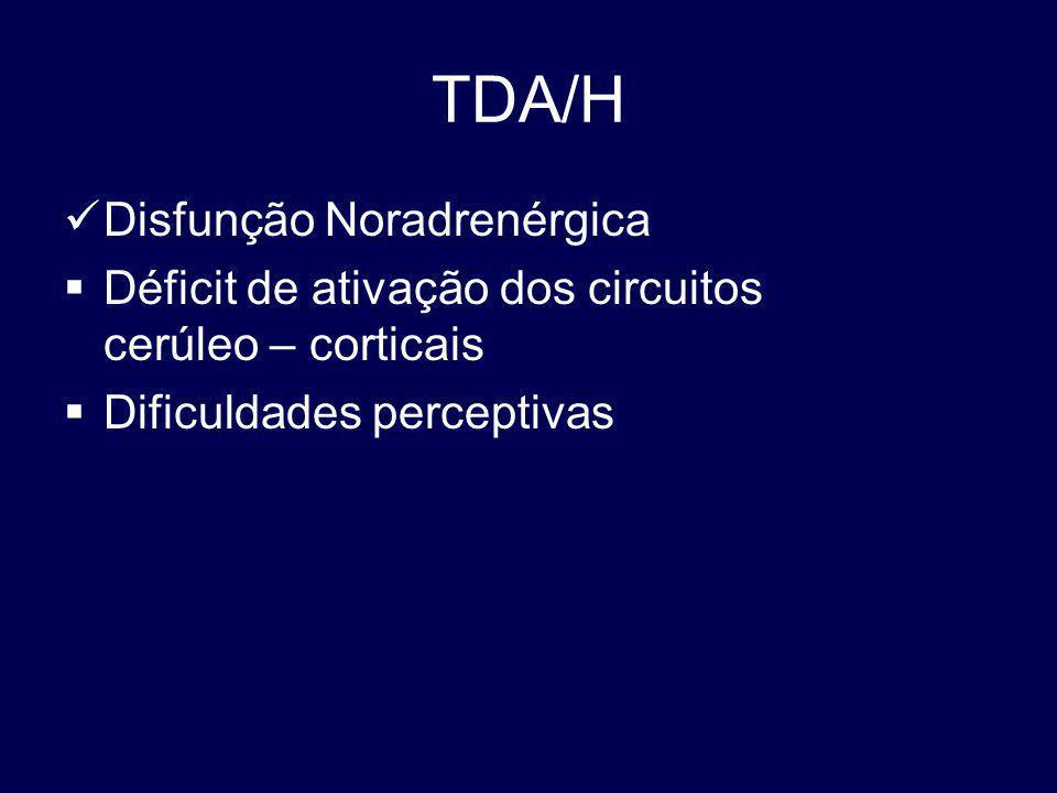 TDA/H Disfunção Noradrenérgica Déficit de ativação dos circuitos cerúleo – corticais Dificuldades perceptivas