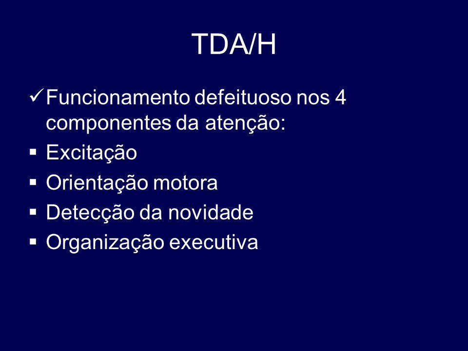 TDA/H Funcionamento defeituoso nos 4 componentes da atenção: Excitação Orientação motora Detecção da novidade Organização executiva
