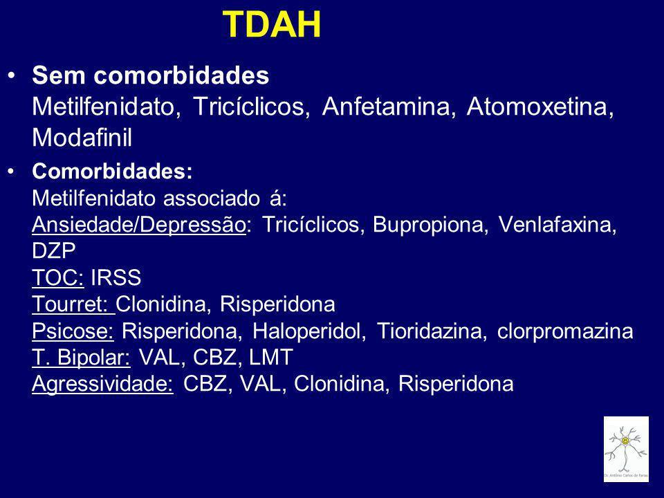 TDAH Sem comorbidades Metilfenidato, Tricíclicos, Anfetamina, Atomoxetina, Modafinil Comorbidades: Metilfenidato associado á: Ansiedade/Depressão: Tricíclicos, Bupropiona, Venlafaxina, DZP TOC: IRSS Tourret: Clonidina, Risperidona Psicose: Risperidona, Haloperidol, Tioridazina, clorpromazina T.
