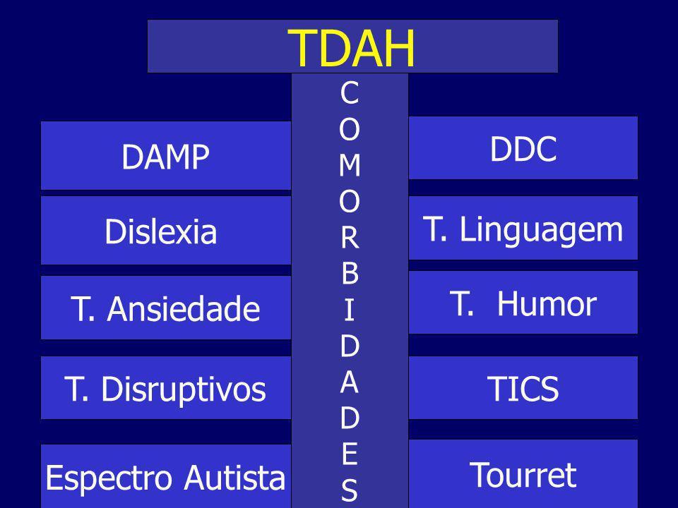 T.Disruptivos COMORBIDADESCOMORBIDADES TICS T. Humor T.